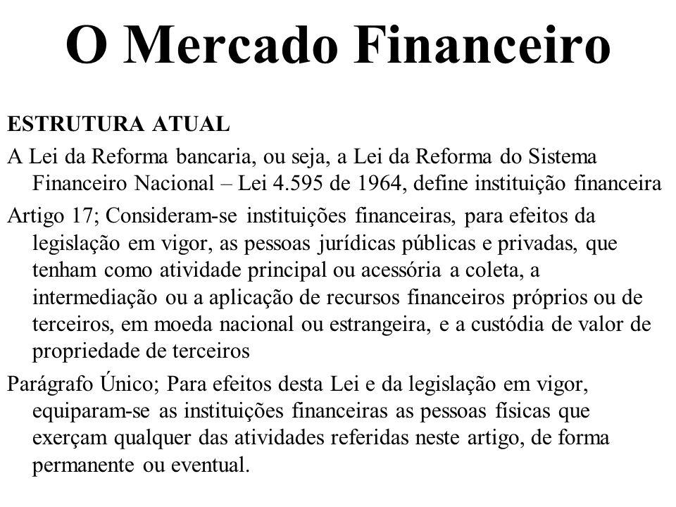 O Mercado Financeiro ESTRUTURA ATUAL