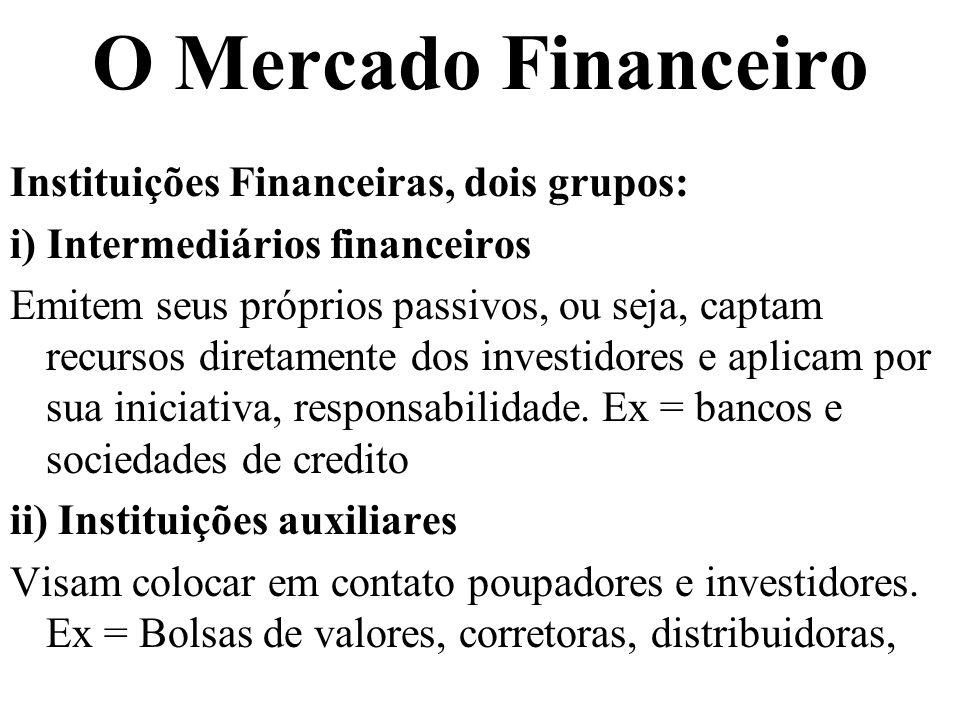 O Mercado Financeiro Instituições Financeiras, dois grupos: