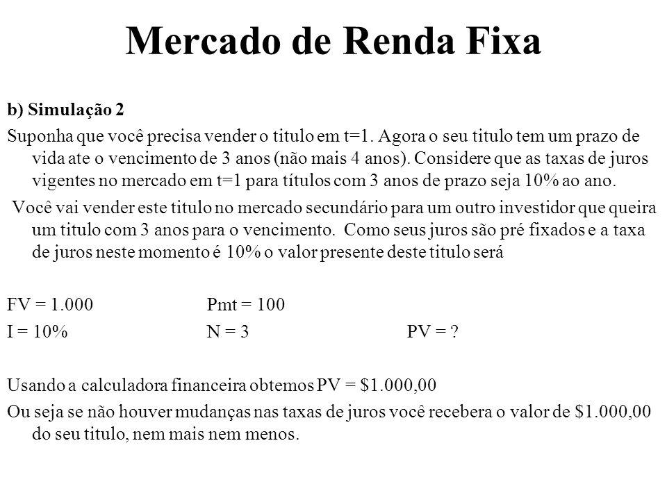 Mercado de Renda Fixa b) Simulação 2