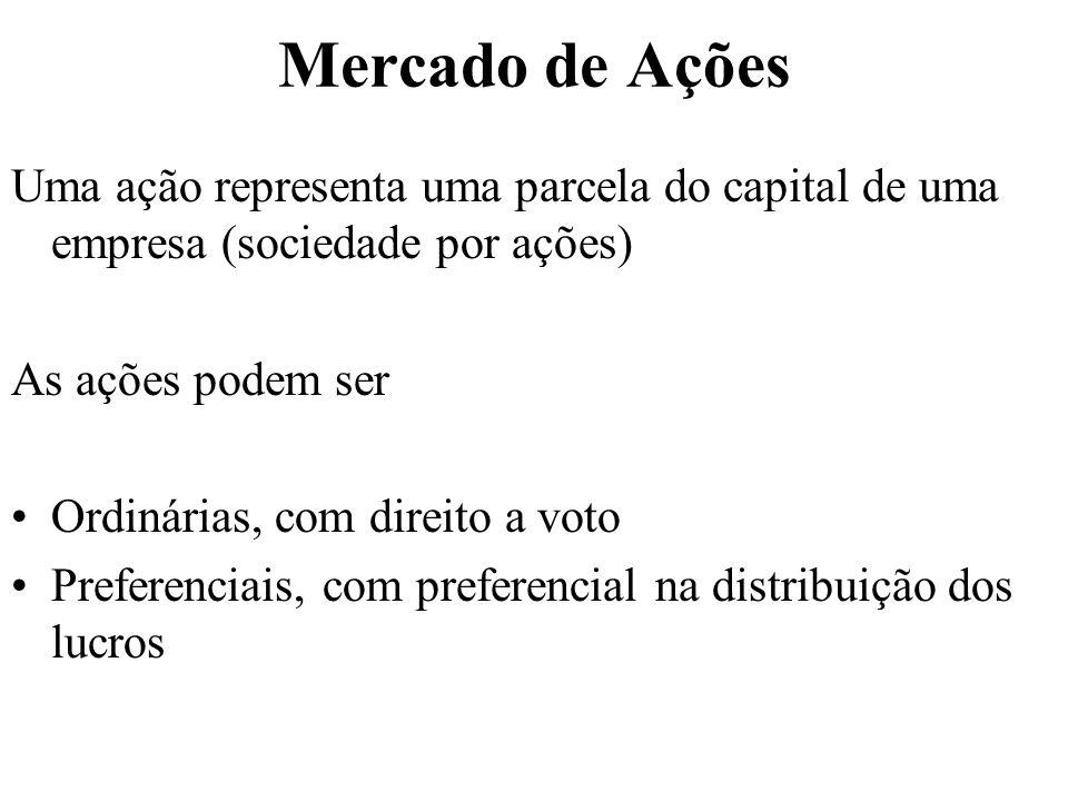 Mercado de Ações Uma ação representa uma parcela do capital de uma empresa (sociedade por ações) As ações podem ser.