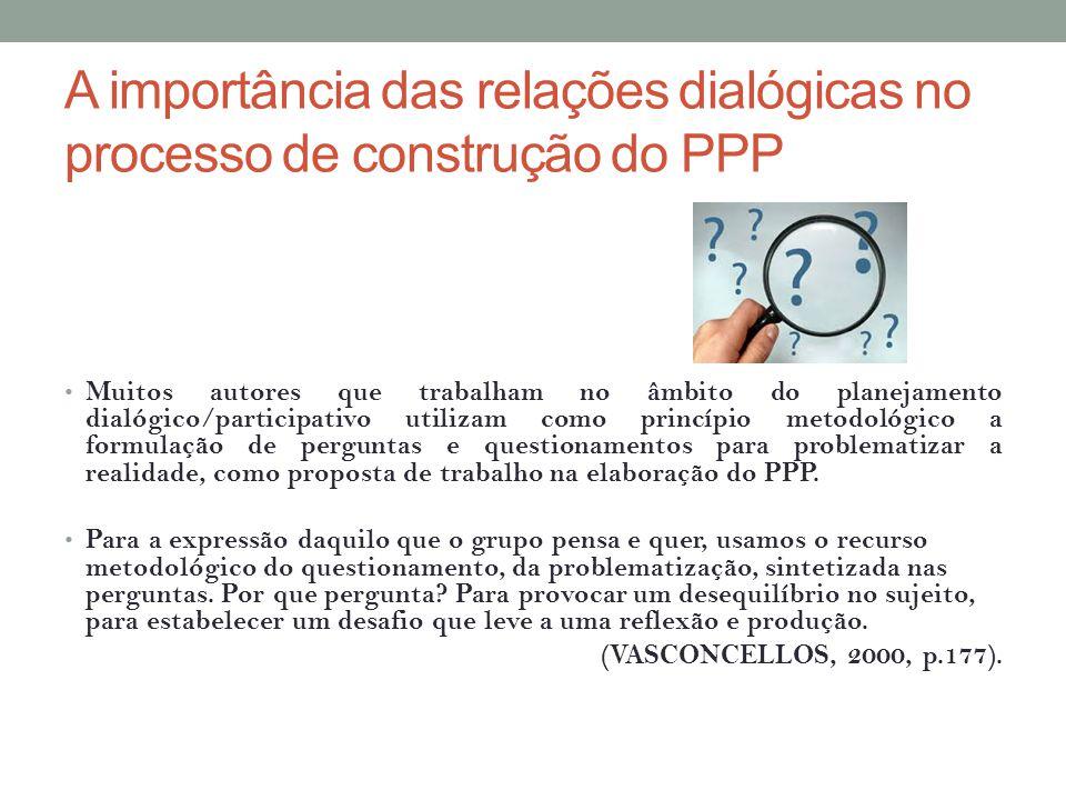 A importância das relações dialógicas no processo de construção do PPP