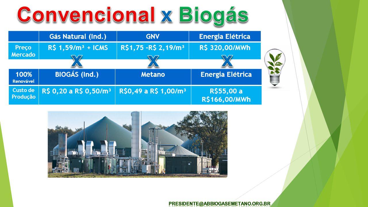 Convencional x Biogás x x x