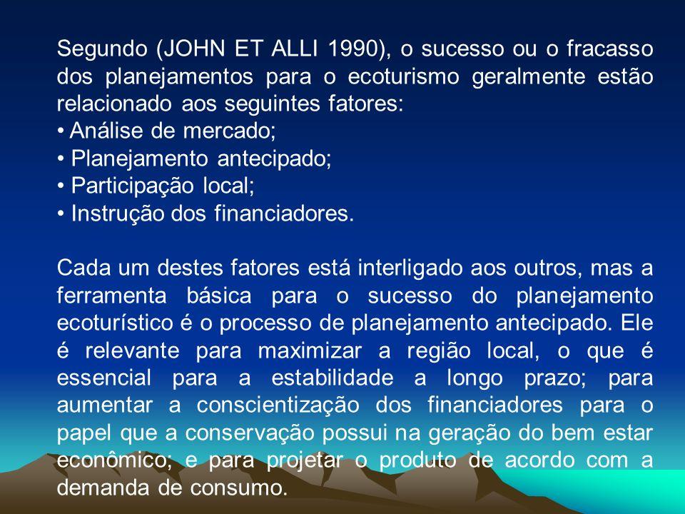 Segundo (JOHN ET ALLI 1990), o sucesso ou o fracasso dos planejamentos para o ecoturismo geralmente estão relacionado aos seguintes fatores: