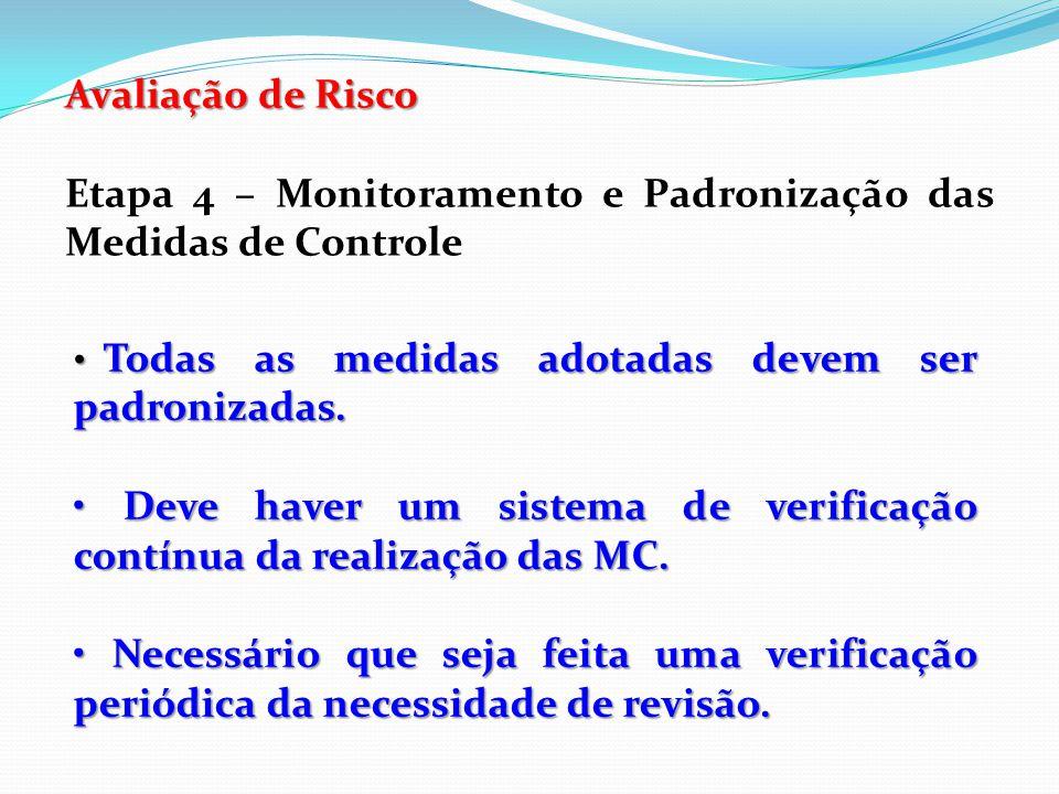 Etapa 4 – Monitoramento e Padronização das Medidas de Controle