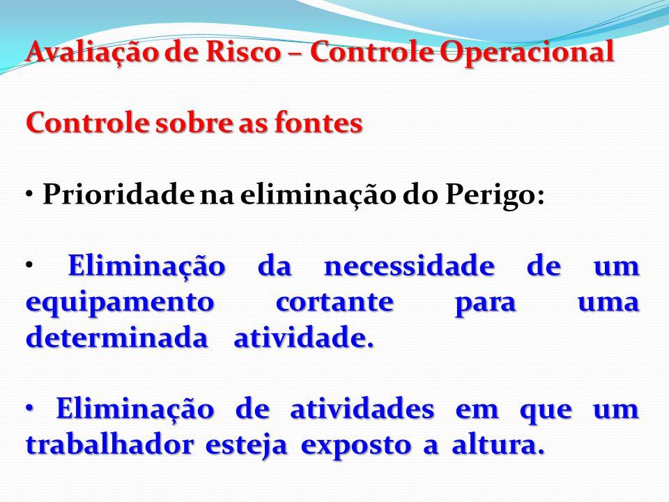 Avaliação de Risco – Controle Operacional