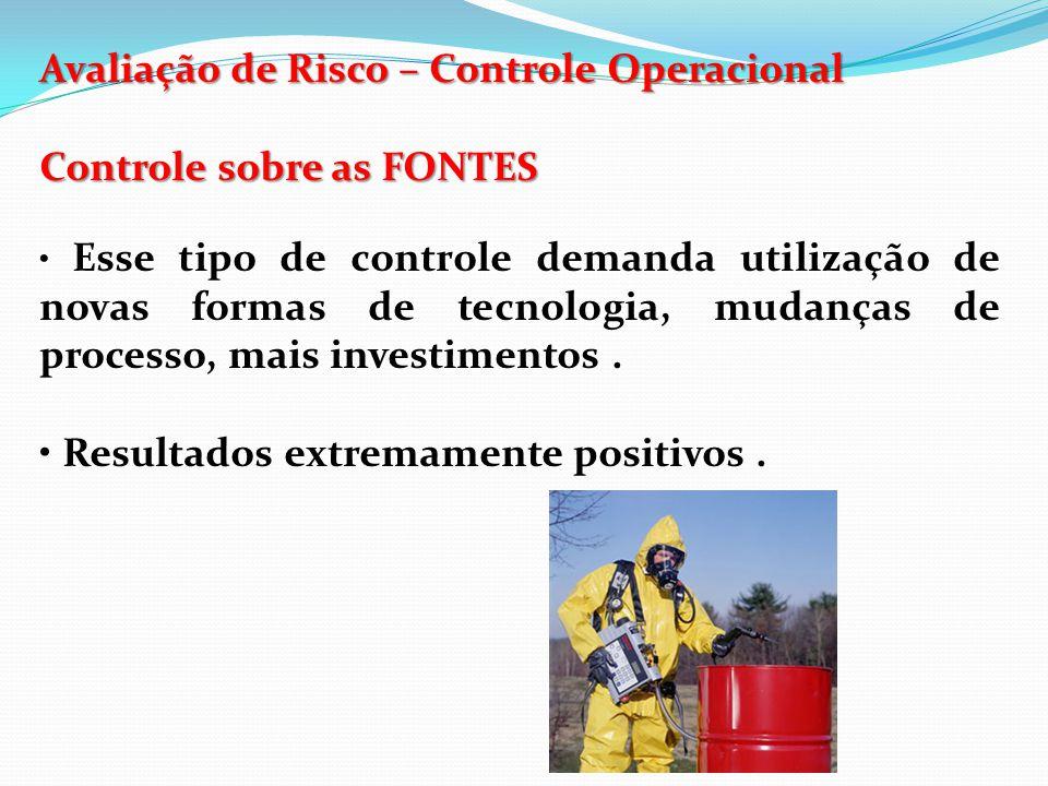 Avaliação de Risco – Controle Operacional Controle sobre as FONTES