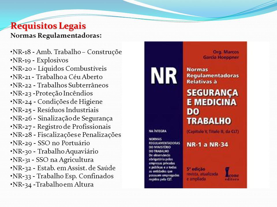 Requisitos Legais Normas Regulamentadoras: