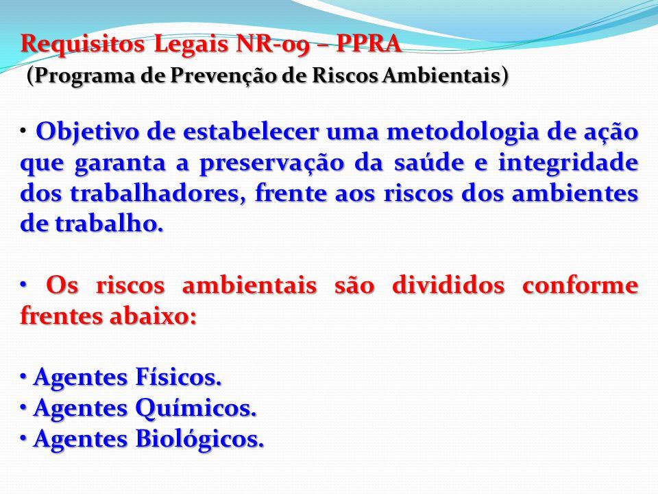 Requisitos Legais NR-09 – PPRA