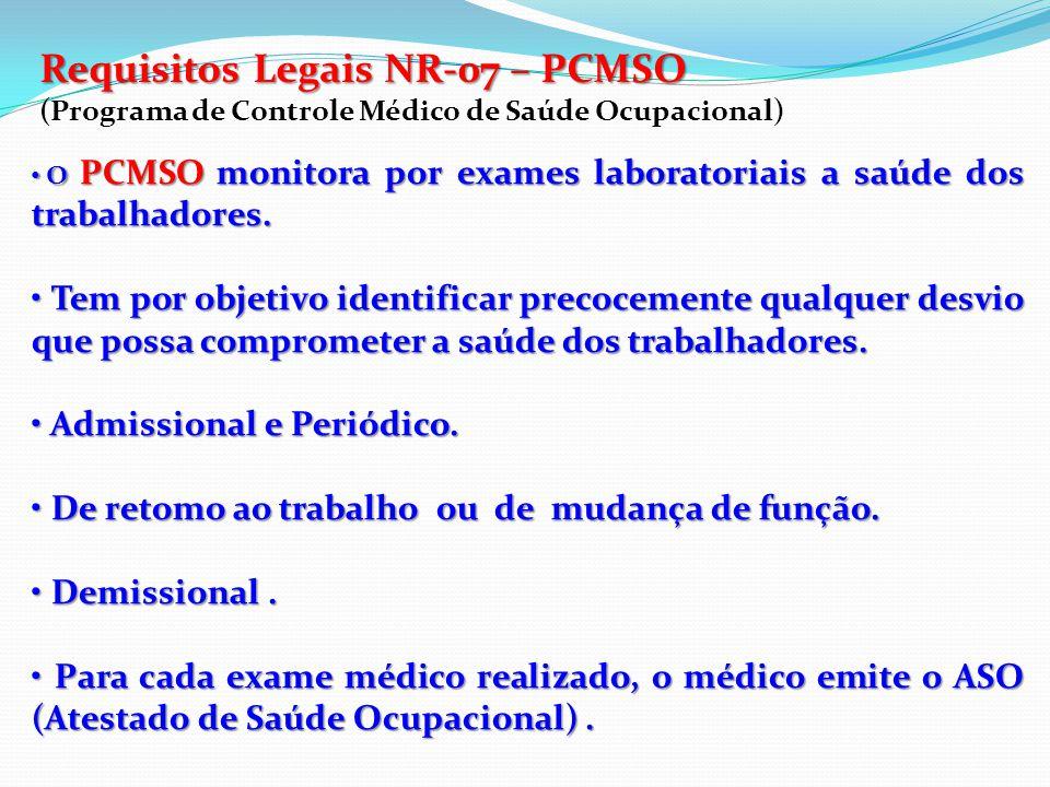 Requisitos Legais NR-07 – PCMSO