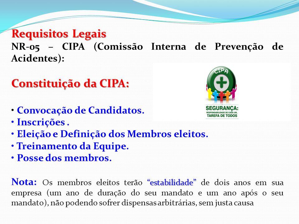 Requisitos Legais Constituição da CIPA: