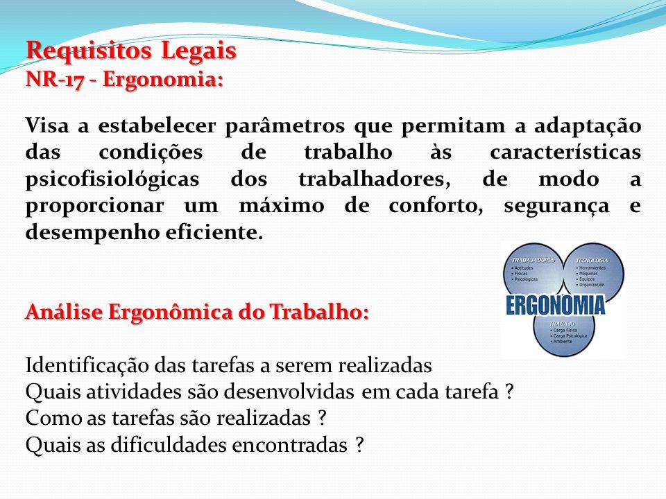 Requisitos Legais NR-17 - Ergonomia: