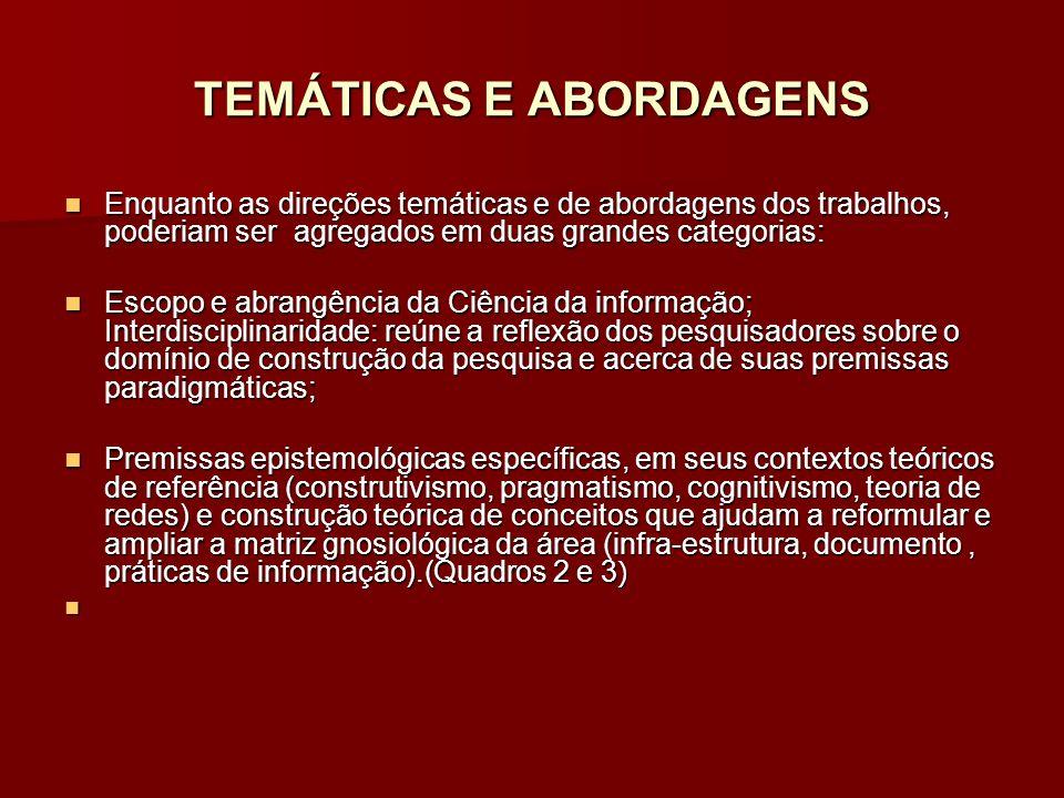 TEMÁTICAS E ABORDAGENS