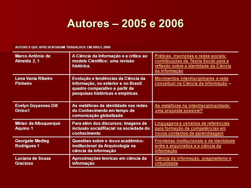Autores – 2005 e 2006 Marco Antônio de Almeida 2, 1