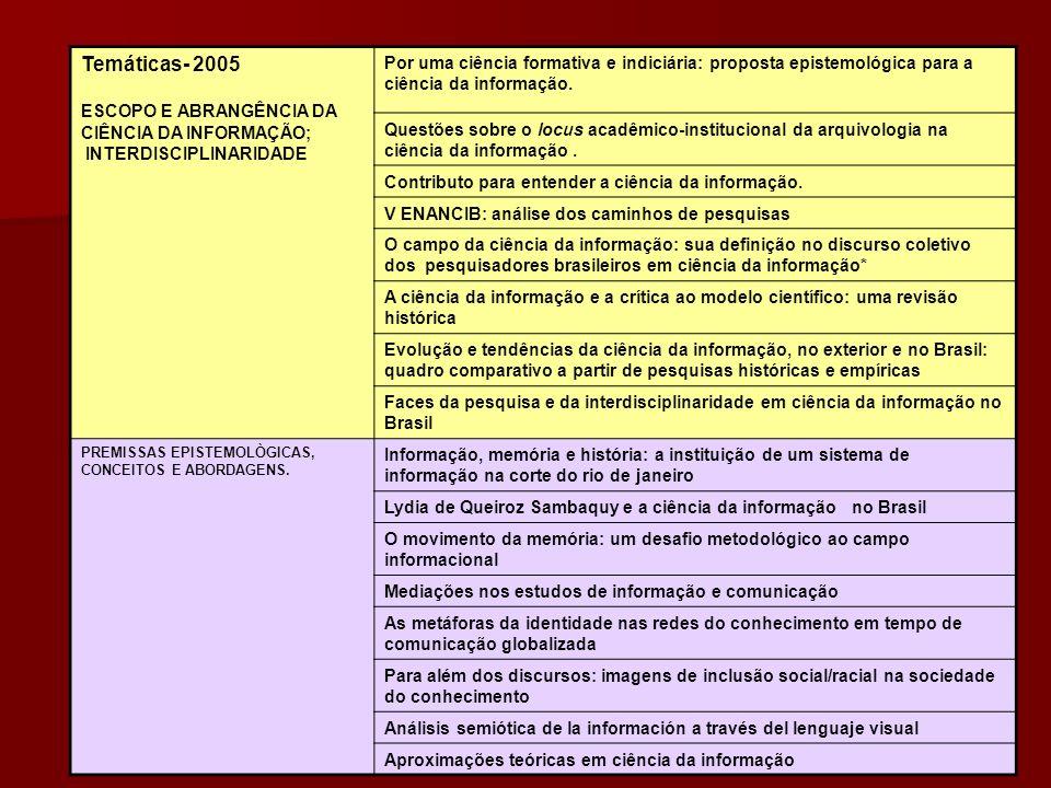 Temáticas- 2005 ESCOPO E ABRANGÊNCIA DA CIÊNCIA DA INFORMAÇÃO; INTERDISCIPLINARIDADE.