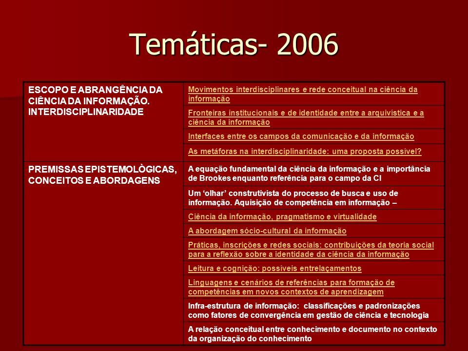 Temáticas- 2006 ESCOPO E ABRANGÊNCIA DA CIÊNCIA DA INFORMAÇÃO. INTERDISCIPLINARIDADE.