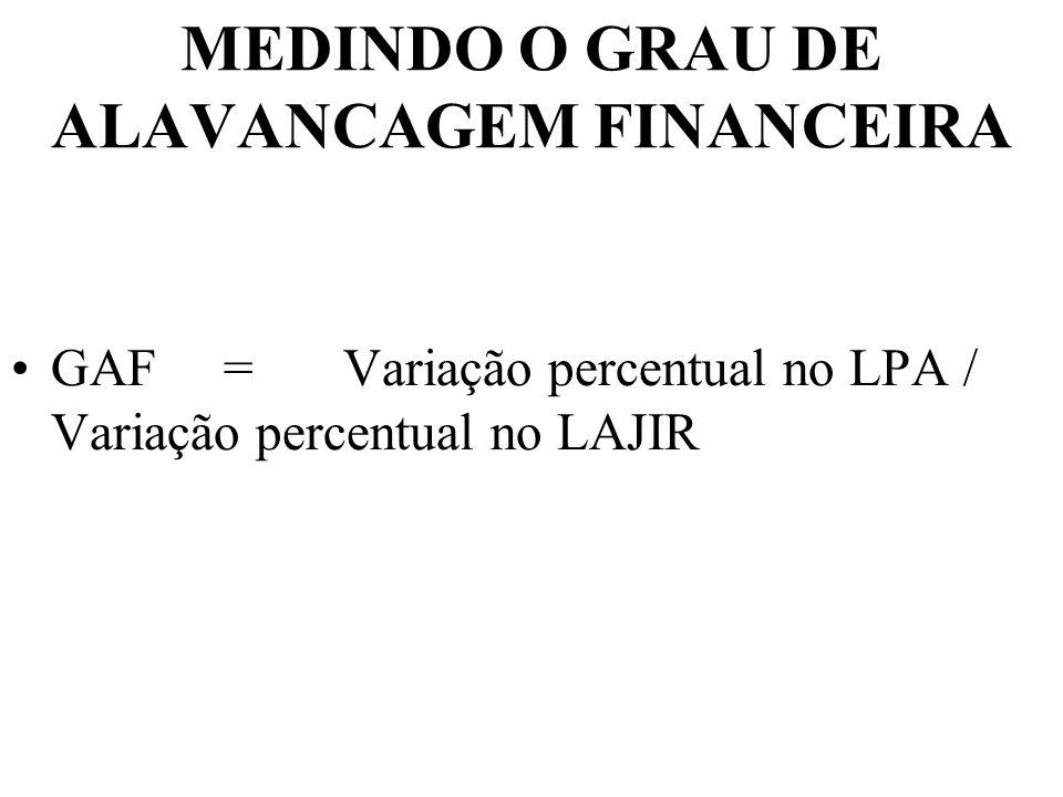 MEDINDO O GRAU DE ALAVANCAGEM FINANCEIRA