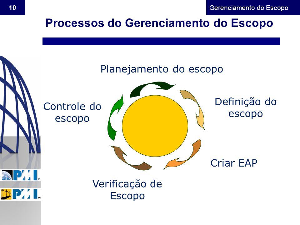 Processos do Gerenciamento do Escopo