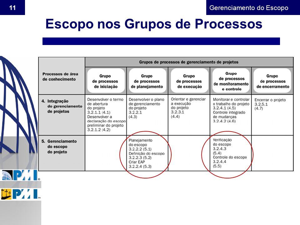 Escopo nos Grupos de Processos