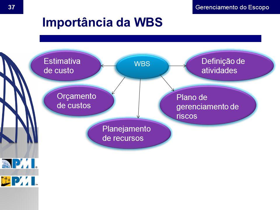 Importância da WBS Estimativa de custo Definição de atividades