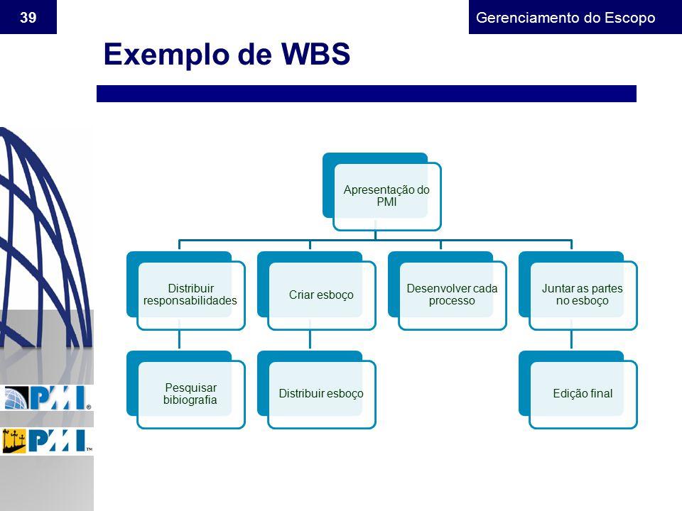 Exemplo de WBS Apresentação do PMI Distribuir responsabilidades