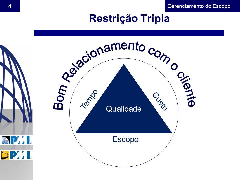 Restrição Tripla Qualidade Tempo Custo Escopo