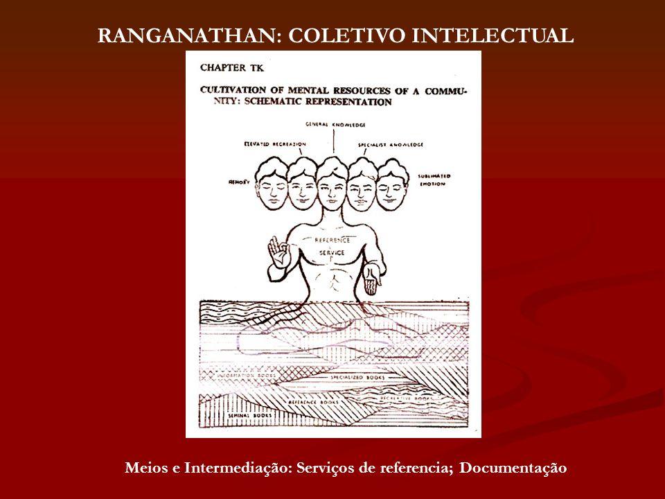 RANGANATHAN: COLETIVO INTELECTUAL