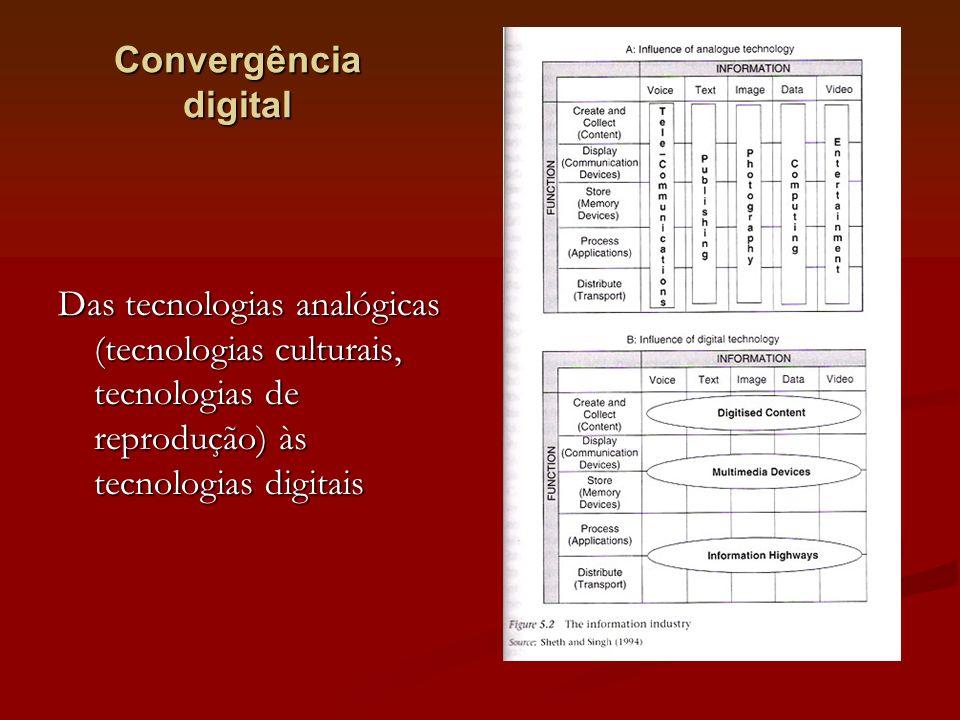 Convergência digital Das tecnologias analógicas (tecnologias culturais, tecnologias de reprodução) às tecnologias digitais.