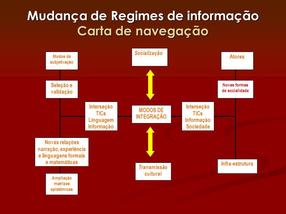 Mudança de Regimes de informação Carta de navegação