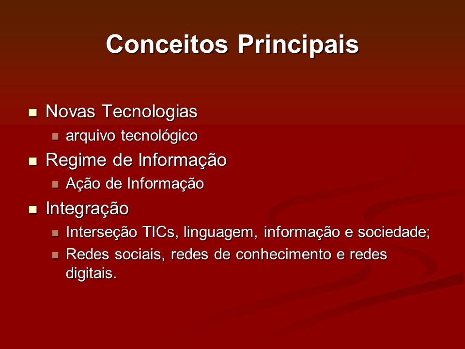 Conceitos Principais Novas Tecnologias Regime de Informação Integração