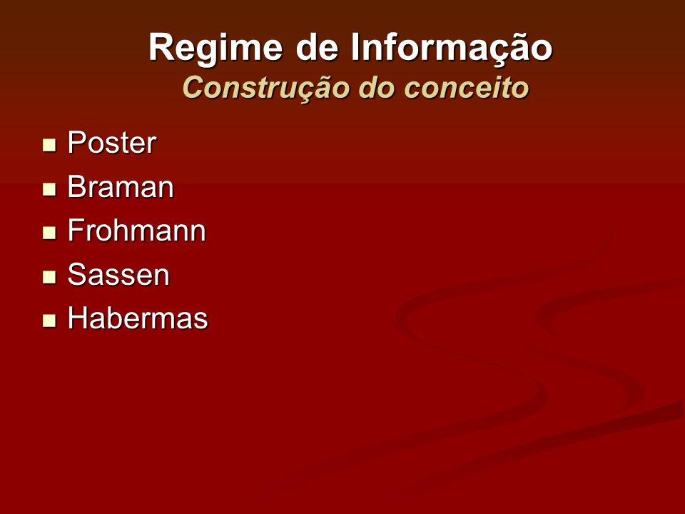 Regime de Informação Construção do conceito