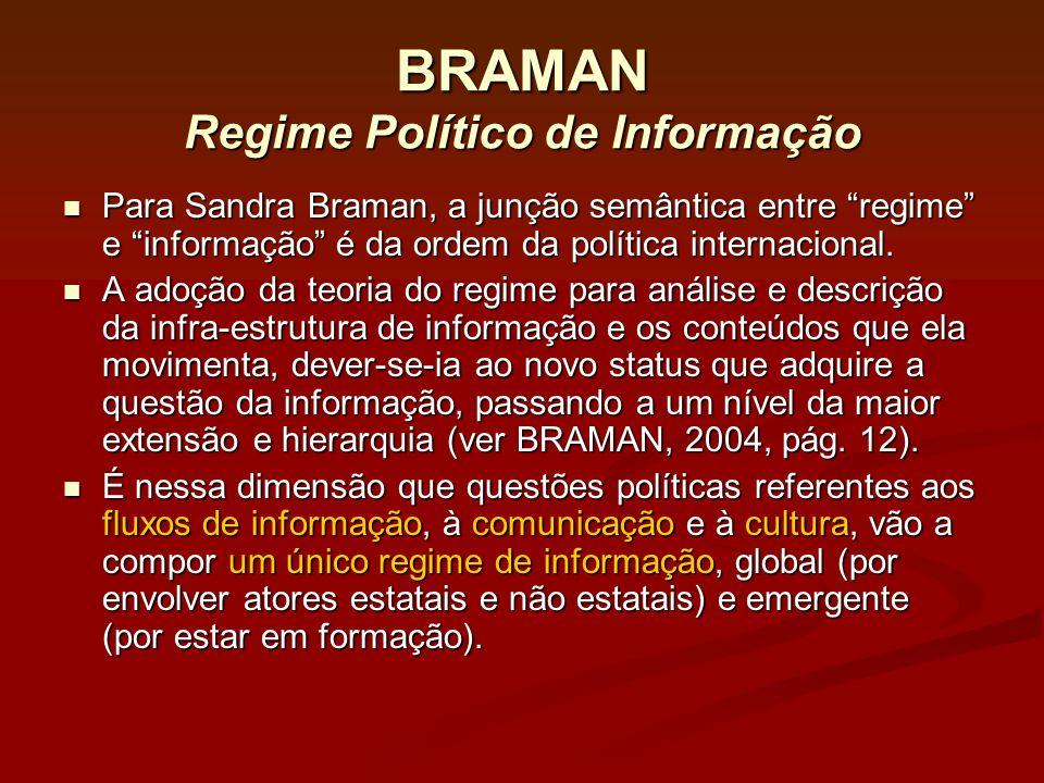 BRAMAN Regime Político de Informação