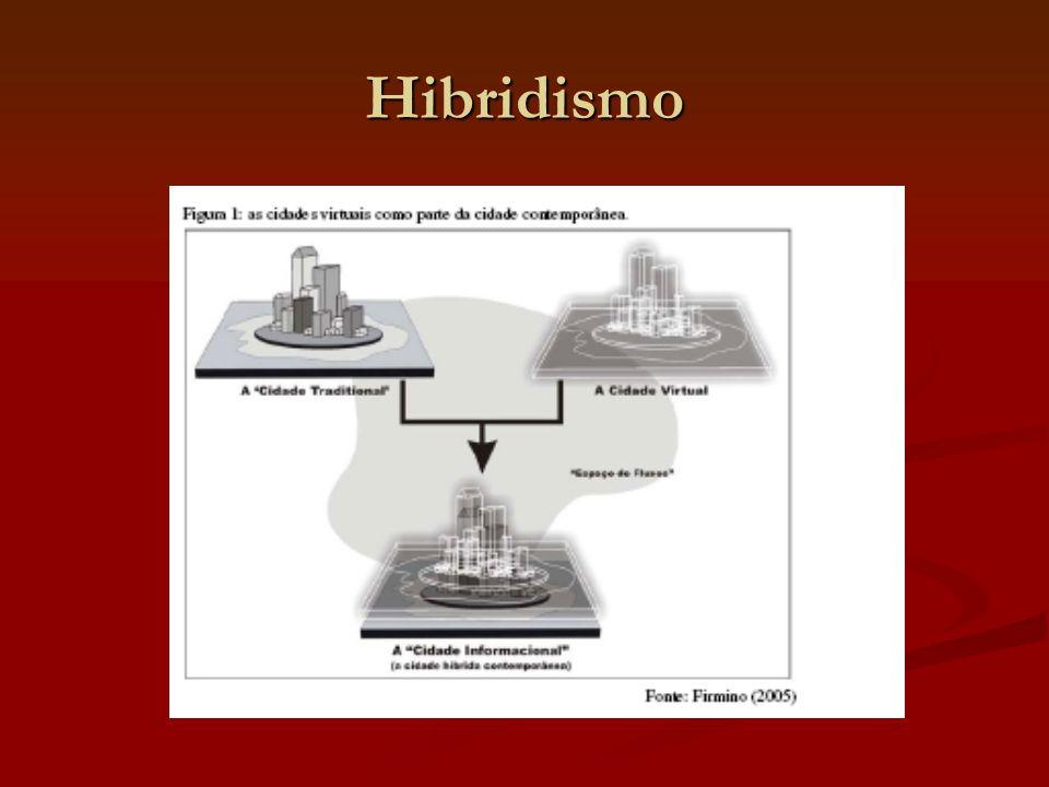 Hibridismo