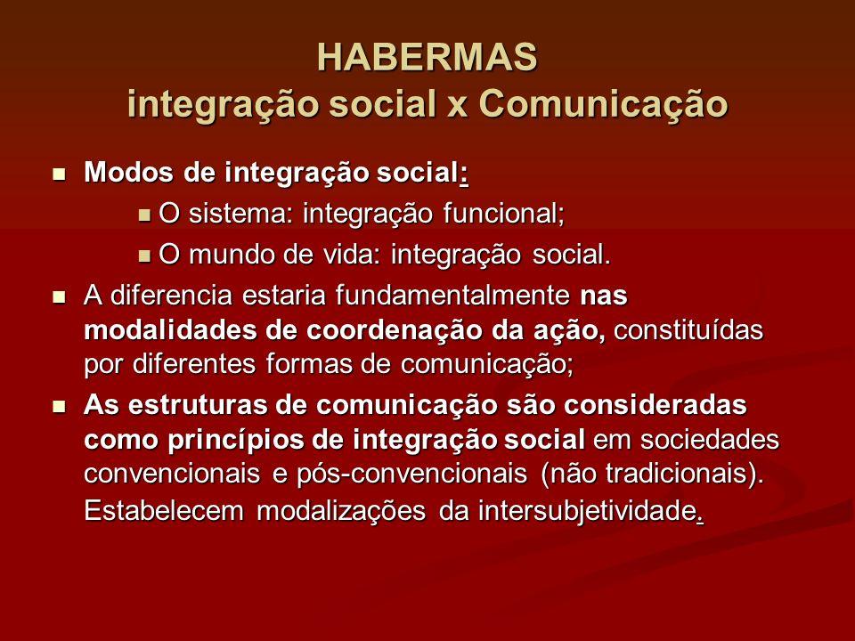 HABERMAS integração social x Comunicação