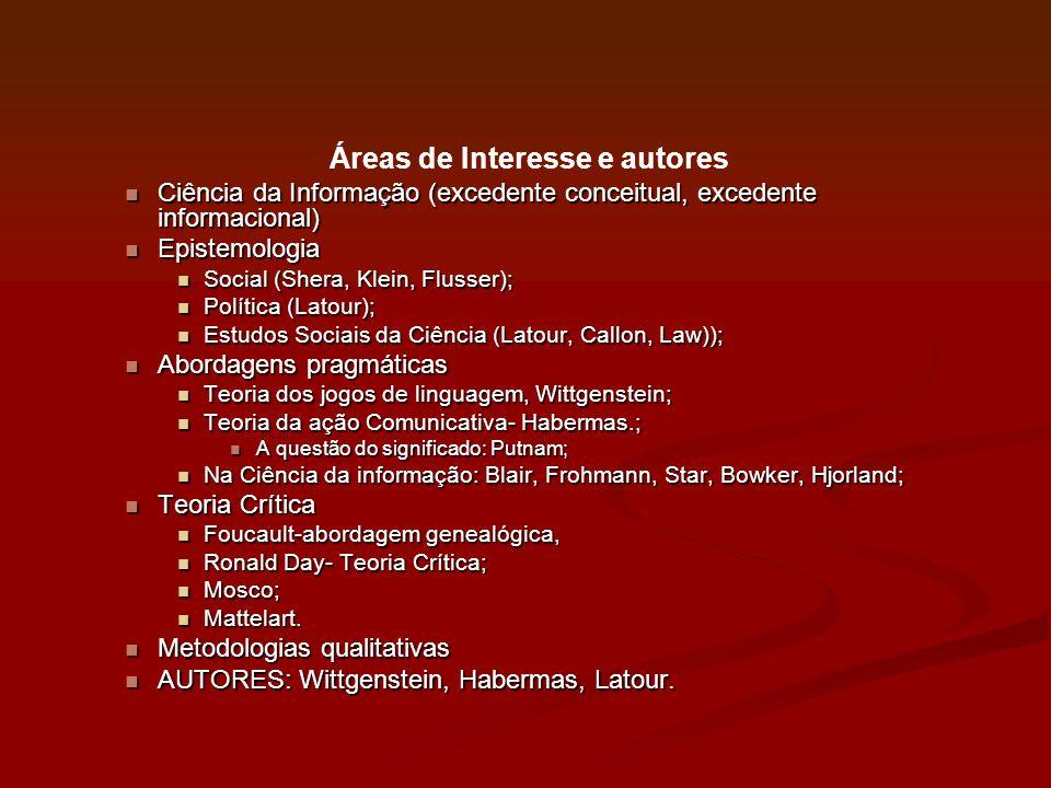 Áreas de Interesse e autores