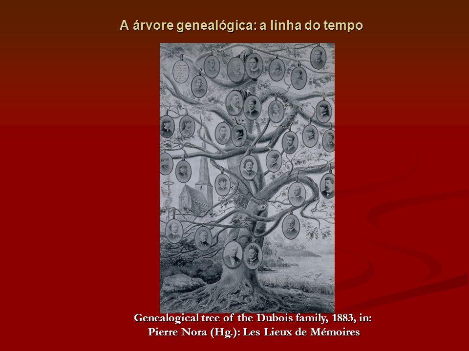 A árvore genealógica: a linha do tempo