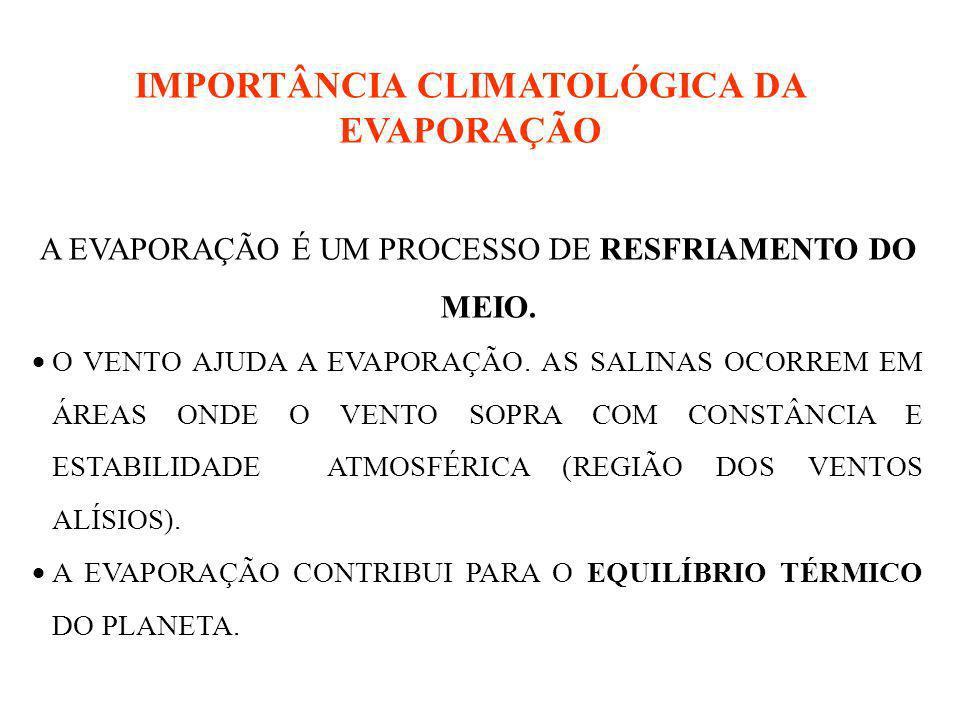 IMPORTÂNCIA CLIMATOLÓGICA DA EVAPORAÇÃO