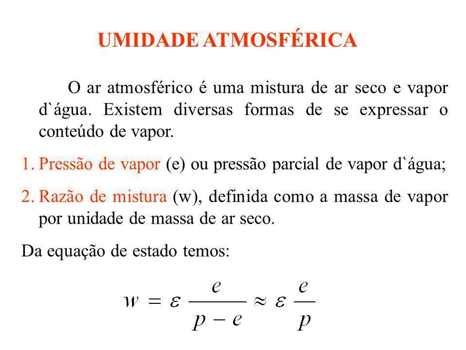 UMIDADE ATMOSFÉRICA O ar atmosférico é uma mistura de ar seco e vapor d`água. Existem diversas formas de se expressar o conteúdo de vapor.