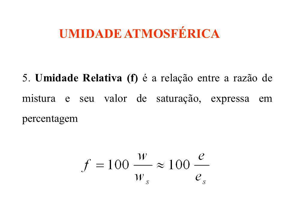 UMIDADE ATMOSFÉRICA 5.