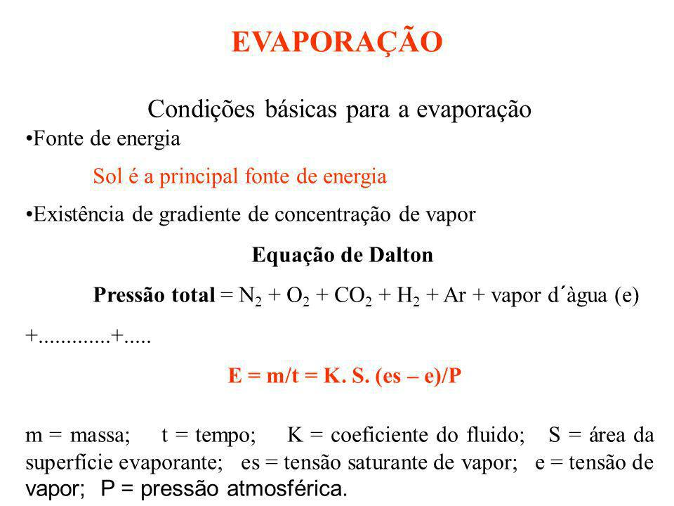 Condições básicas para a evaporação
