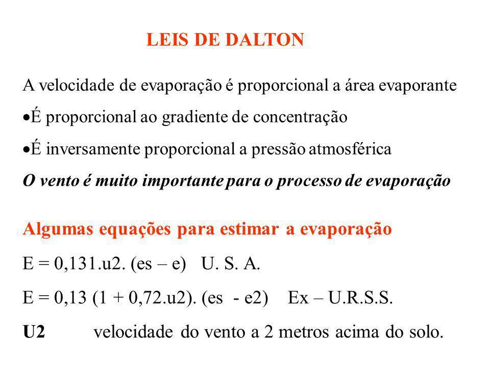 Algumas equações para estimar a evaporação