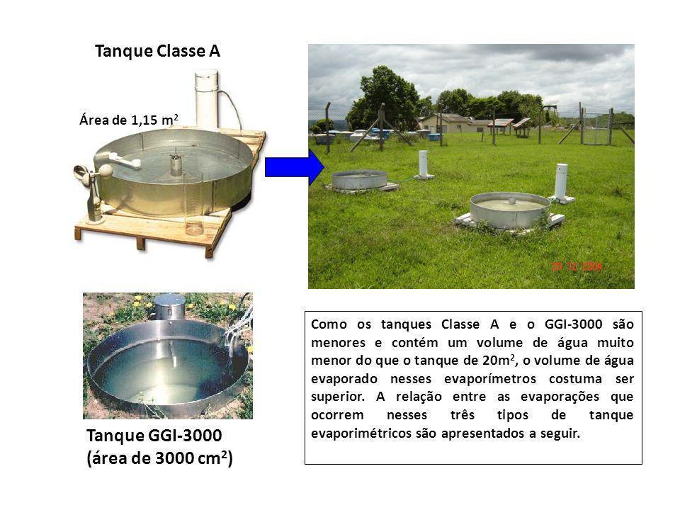 Tanque GGI-3000 (área de 3000 cm2)