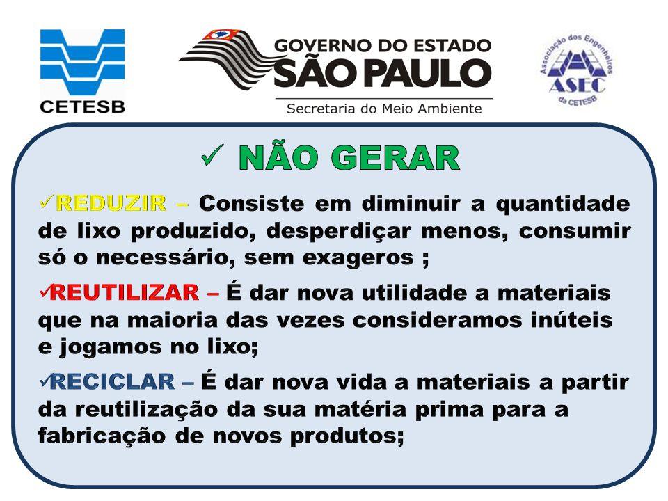 REDUZIR – Consiste em diminuir a quantidade de lixo produzido, desperdiçar menos, consumir só o necessário, sem exageros ;