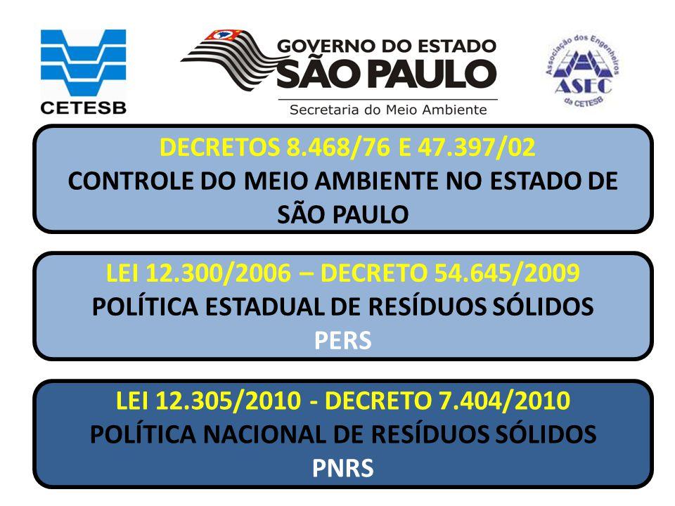 DECRETOS 8.468/76 E 47.397/02 CONTROLE DO MEIO AMBIENTE NO ESTADO DE SÃO PAULO. LEI 12.300/2006 – DECRETO 54.645/2009.
