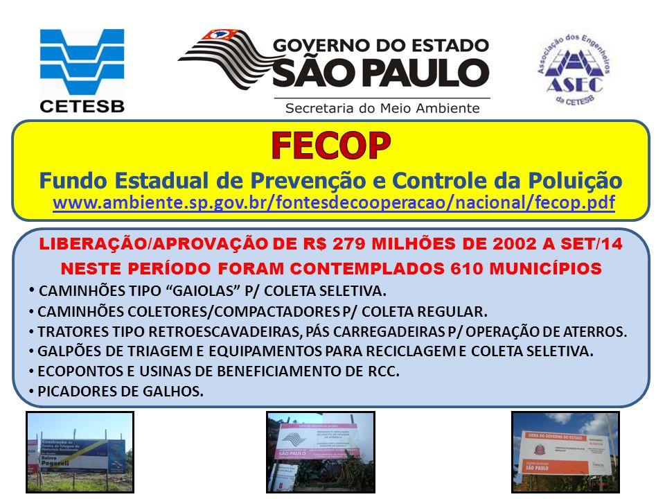 FECOP Fundo Estadual de Prevenção e Controle da Poluição