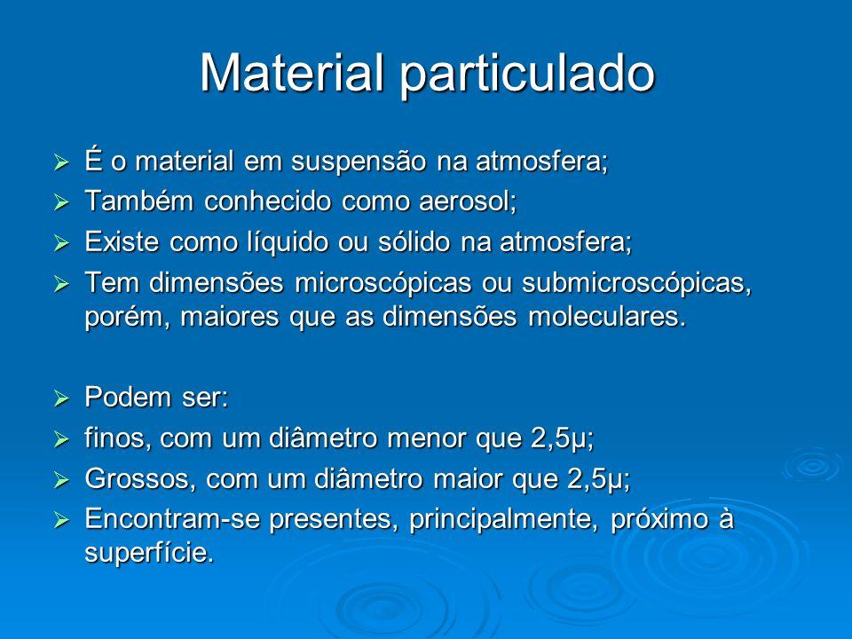 Material particulado É o material em suspensão na atmosfera;