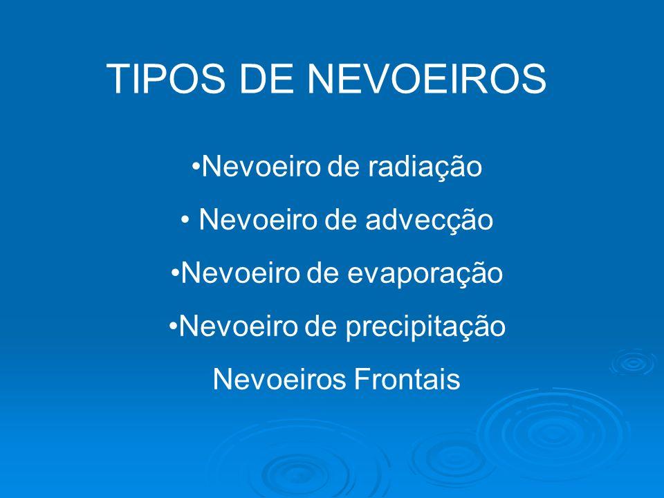 TIPOS DE NEVOEIROS Nevoeiro de radiação Nevoeiro de advecção