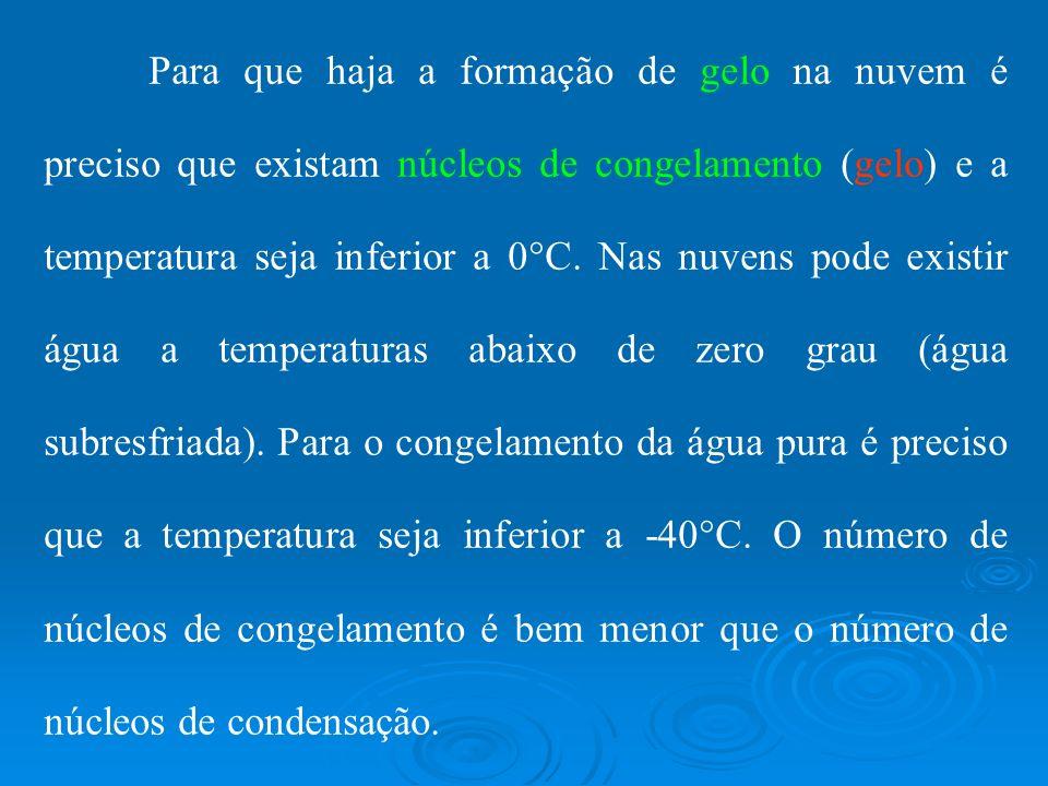 Para que haja a formação de gelo na nuvem é preciso que existam núcleos de congelamento (gelo) e a temperatura seja inferior a 0C.