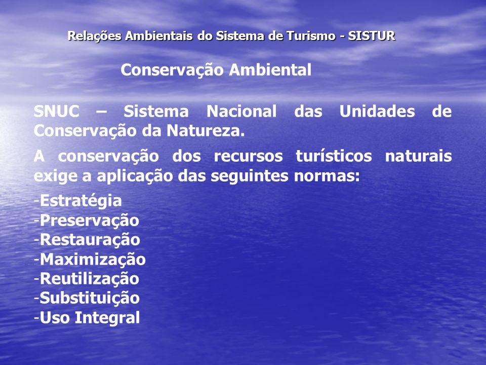 Conservação Ambiental