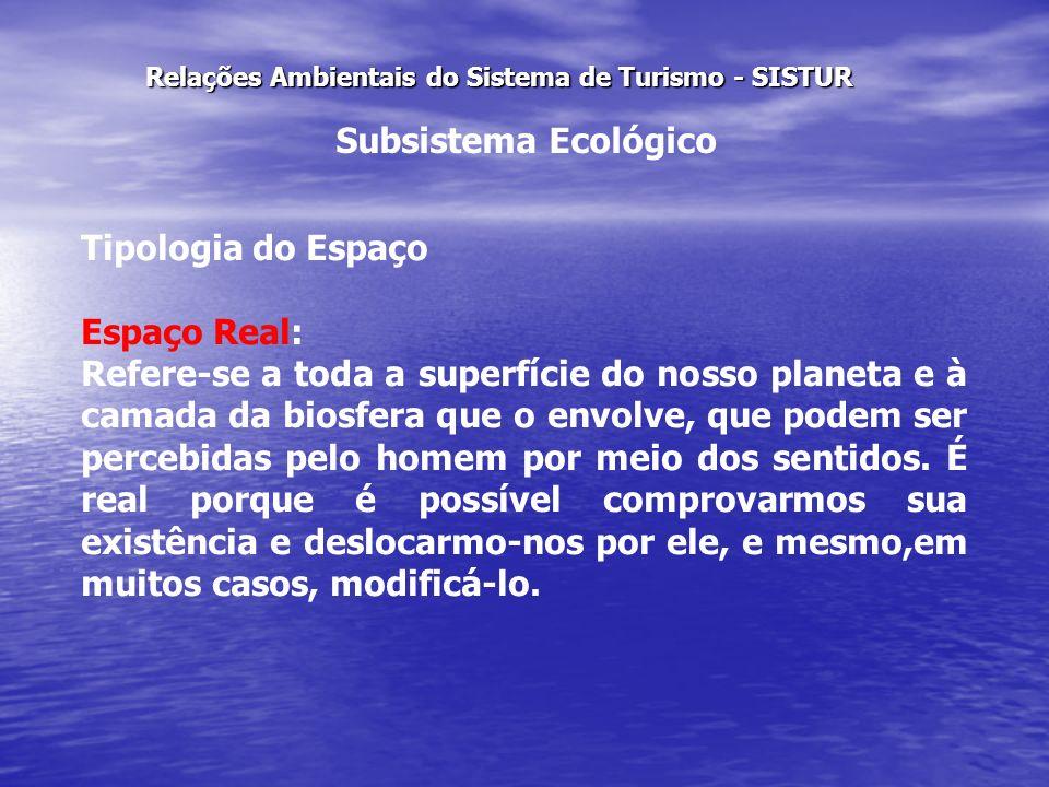 Subsistema Ecológico Tipologia do Espaço Espaço Real: