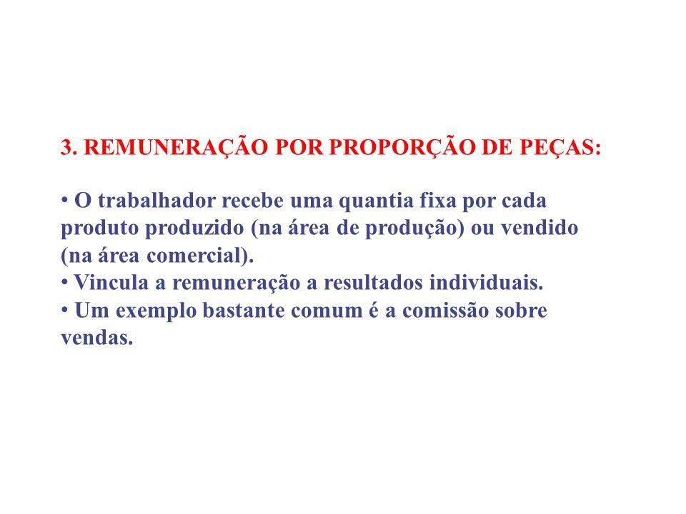 3. REMUNERAÇÃO POR PROPORÇÃO DE PEÇAS: